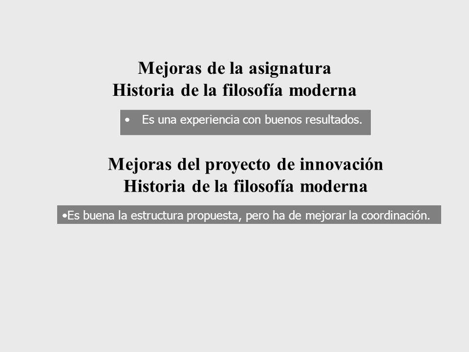 Mejoras de la asignatura Historia de la filosofía moderna Es una experiencia con buenos resultados.