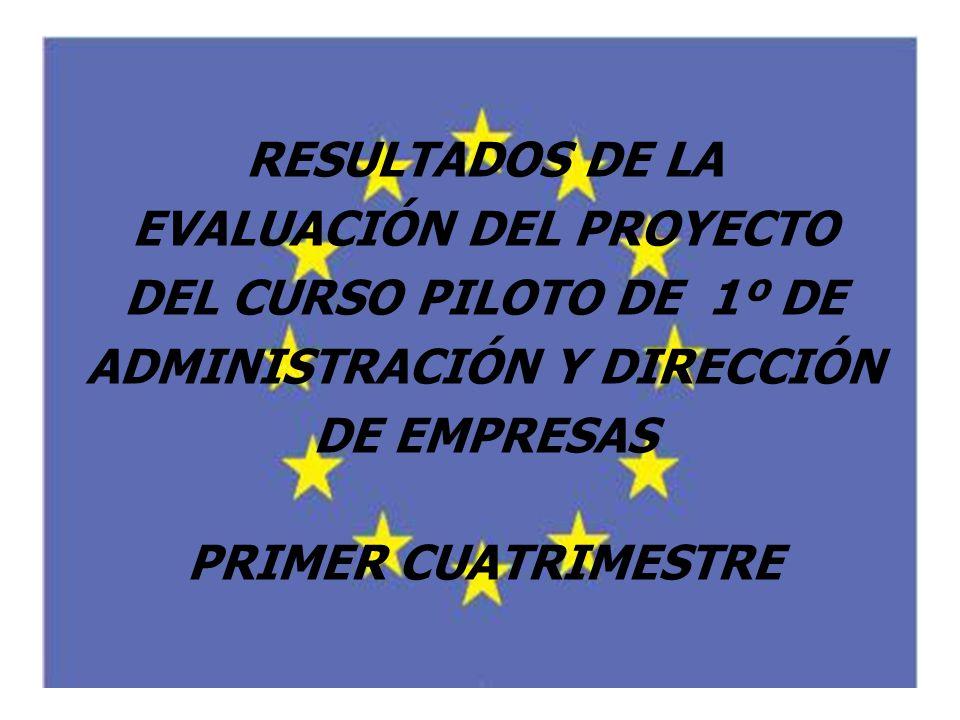 RESULTADOS DE LA EVALUACIÓN DEL PROYECTO DEL CURSO PILOTO DE 1º DE ADMINISTRACIÓN Y DIRECCIÓN DE EMPRESAS PRIMER CUATRIMESTRE