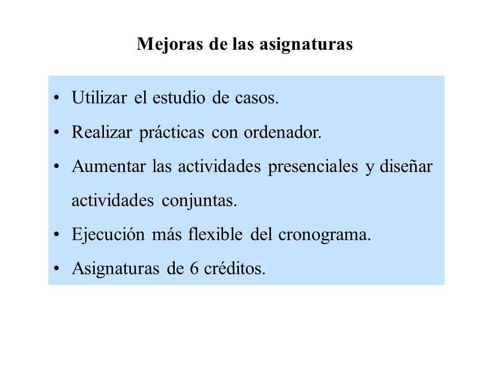 Mejoras de las asignaturas Utilizar el estudio de casos.