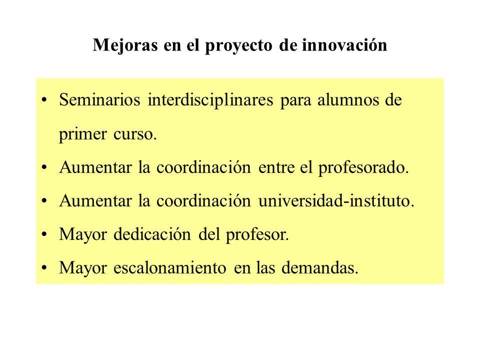 Mejoras en el proyecto de innovación Seminarios interdisciplinares para alumnos de primer curso.