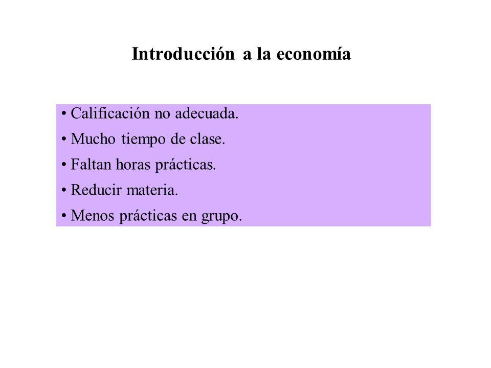 Introducción a la economía Calificación no adecuada.