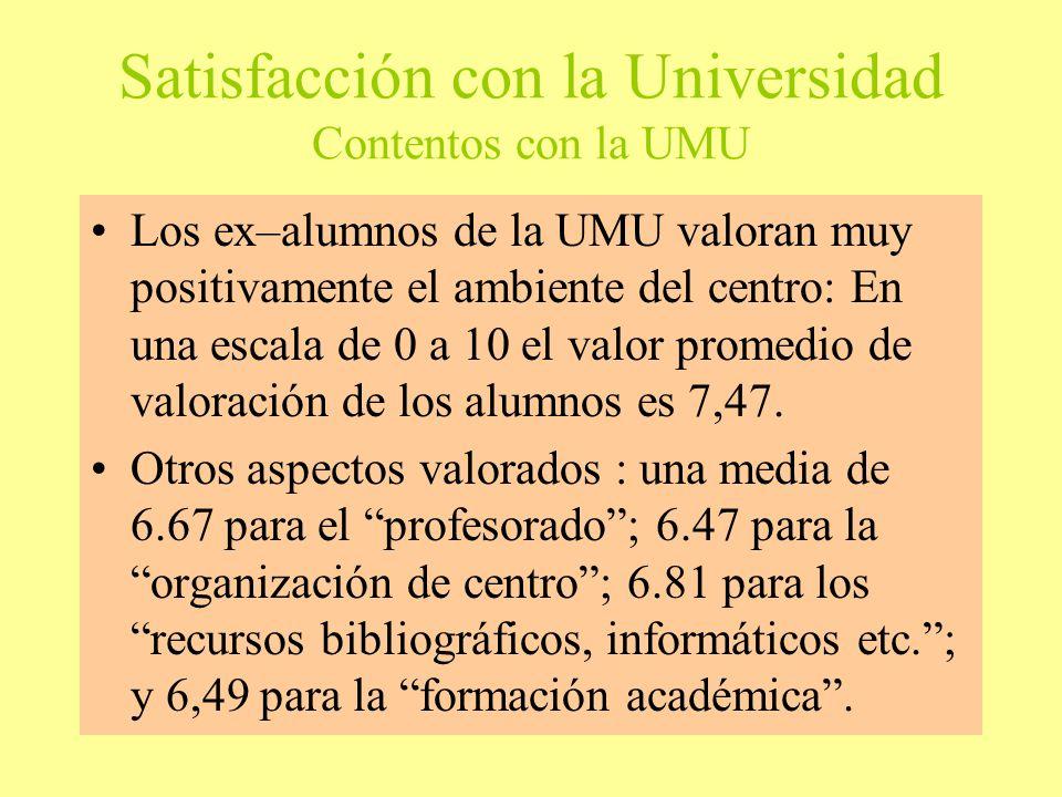 Satisfacción con la Universidad Contentos con la UMU Los ex–alumnos de la UMU valoran muy positivamente el ambiente del centro: En una escala de 0 a 10 el valor promedio de valoración de los alumnos es 7,47.