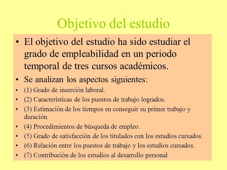 Objetivo del estudio El objetivo del estudio ha sido estudiar el grado de empleabilidad en un periodo temporal de tres cursos académicos.