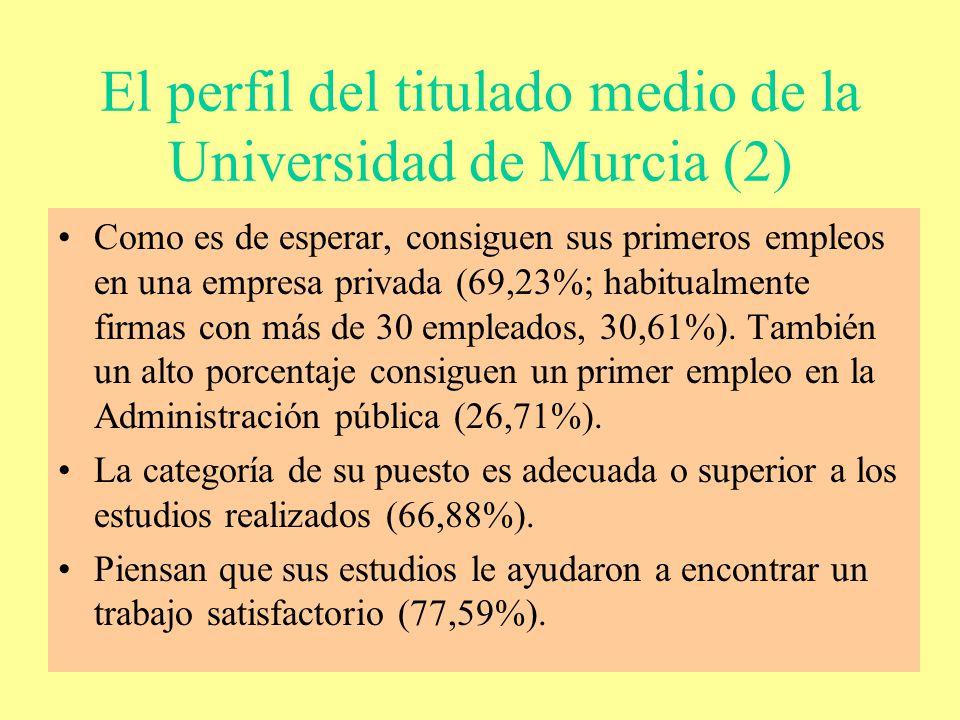 Satisfacción con la UMU (6) Formación recibida Para la cuestión grado de satisfacción respecto a la formación académica que les ofreció la Universidad, la mayor frecuencia de contestación de los entrevistados es un 7, que coincide con la Mediana (el cuartil 1 es 6 y el cuartil 3 es 8).