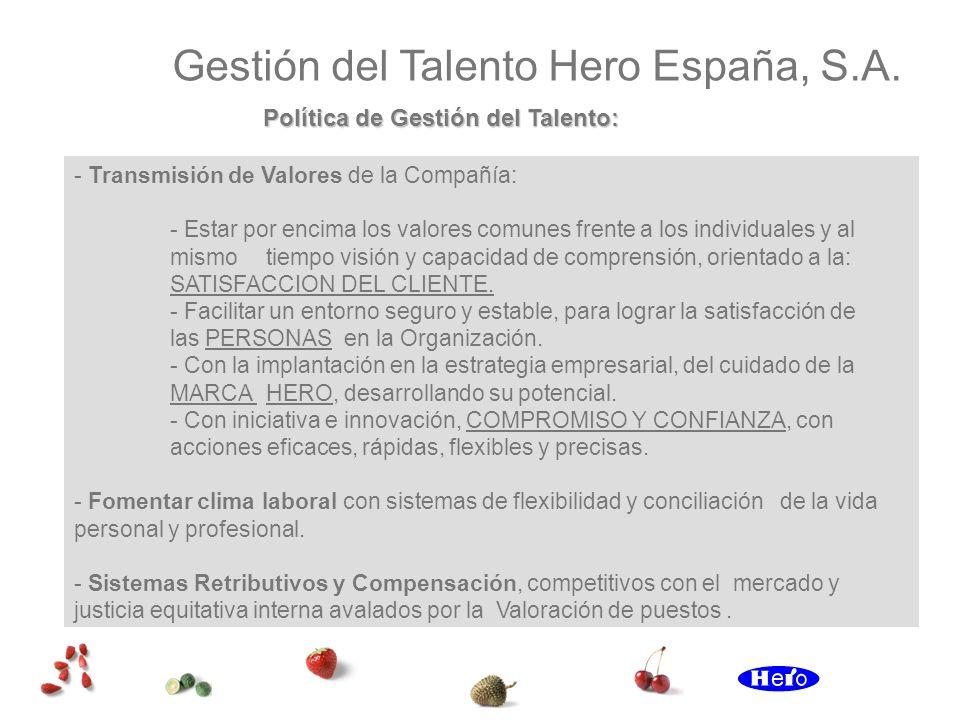 Gestión del Talento Hero España, S.A. Política de Gestión del Talento: - Transmisión de Valores de la Compañía: - Estar por encima los valores comunes