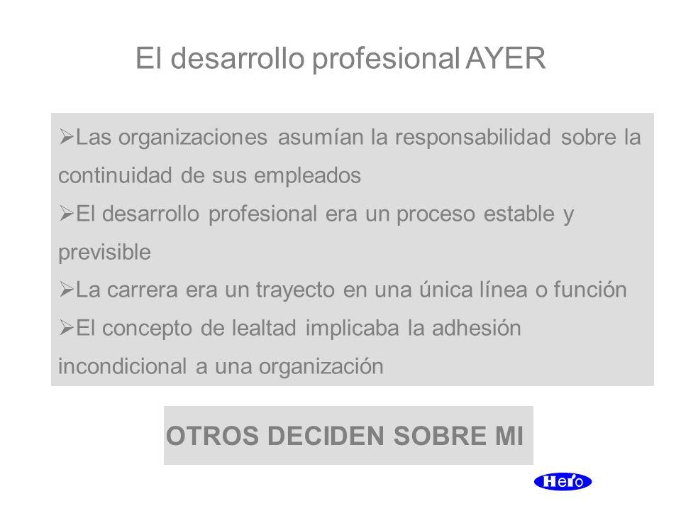 OTROS DECIDEN SOBRE MI El desarrollo profesional AYER Las organizaciones asumían la responsabilidad sobre la continuidad de sus empleados El desarroll