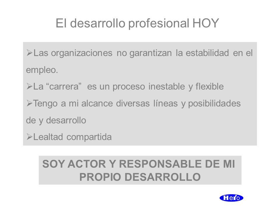 El desarrollo profesional HOY Las organizaciones no garantizan la estabilidad en el empleo. La carrera es un proceso inestable y flexible Tengo a mi a