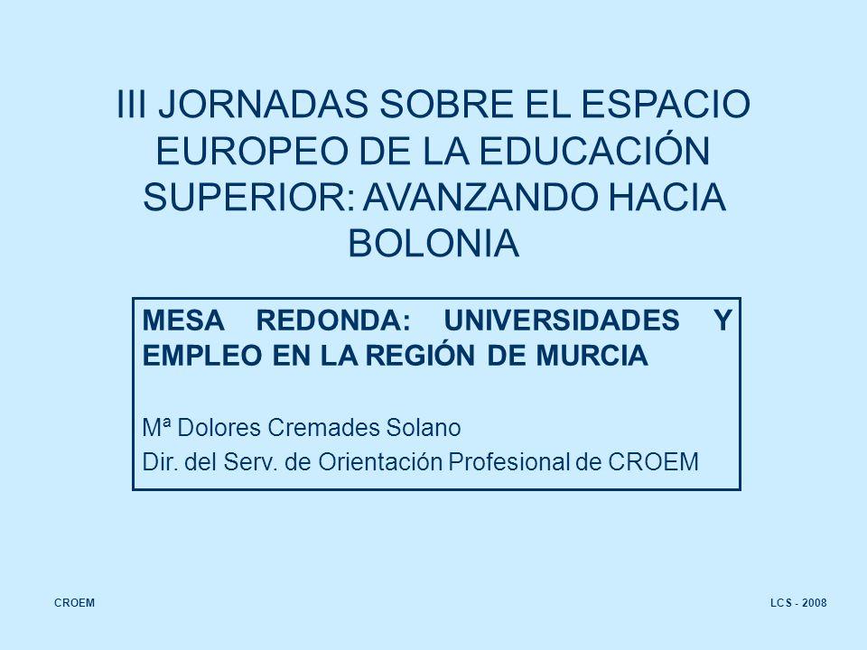 LCS - 2008 III JORNADAS SOBRE EL ESPACIO EUROPEO DE LA EDUCACIÓN SUPERIOR: AVANZANDO HACIA BOLONIA MESA REDONDA: UNIVERSIDADES Y EMPLEO EN LA REGIÓN DE MURCIA Mª Dolores Cremades Solano Dir.