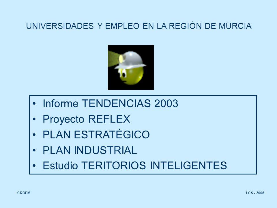 LCS - 2008 Informe TENDENCIAS 2003 Proyecto REFLEX PLAN ESTRATÉGICO PLAN INDUSTRIAL Estudio TERITORIOS INTELIGENTES CROEM UNIVERSIDADES Y EMPLEO EN LA REGIÓN DE MURCIA
