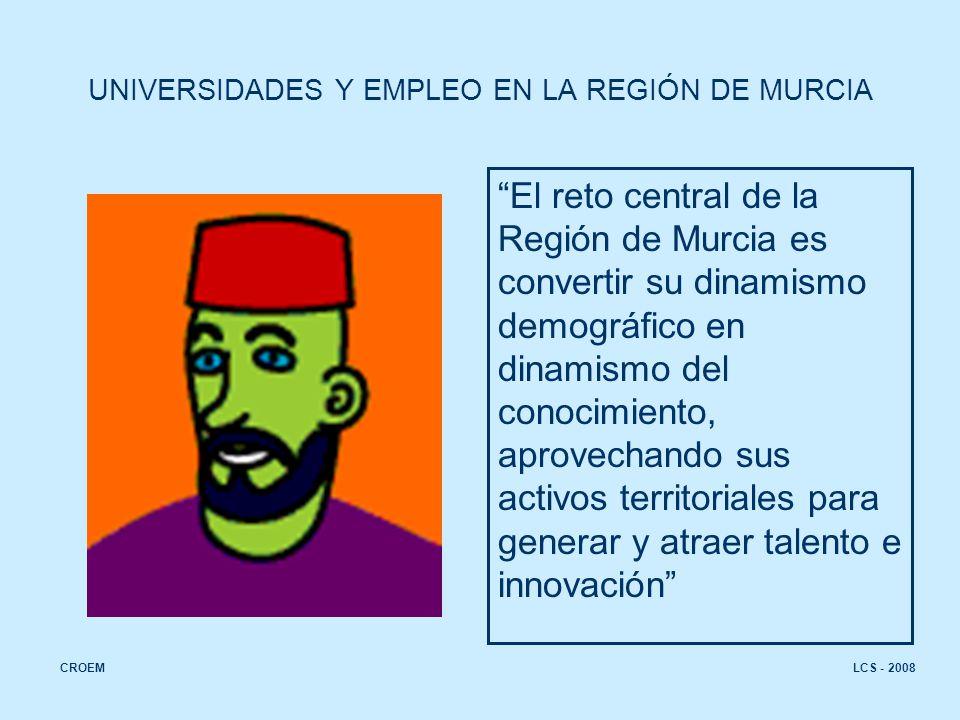 El reto central de la Región de Murcia es convertir su dinamismo demográfico en dinamismo del conocimiento, aprovechando sus activos territoriales para generar y atraer talento e innovación LCS - 2008CROEM UNIVERSIDADES Y EMPLEO EN LA REGIÓN DE MURCIA