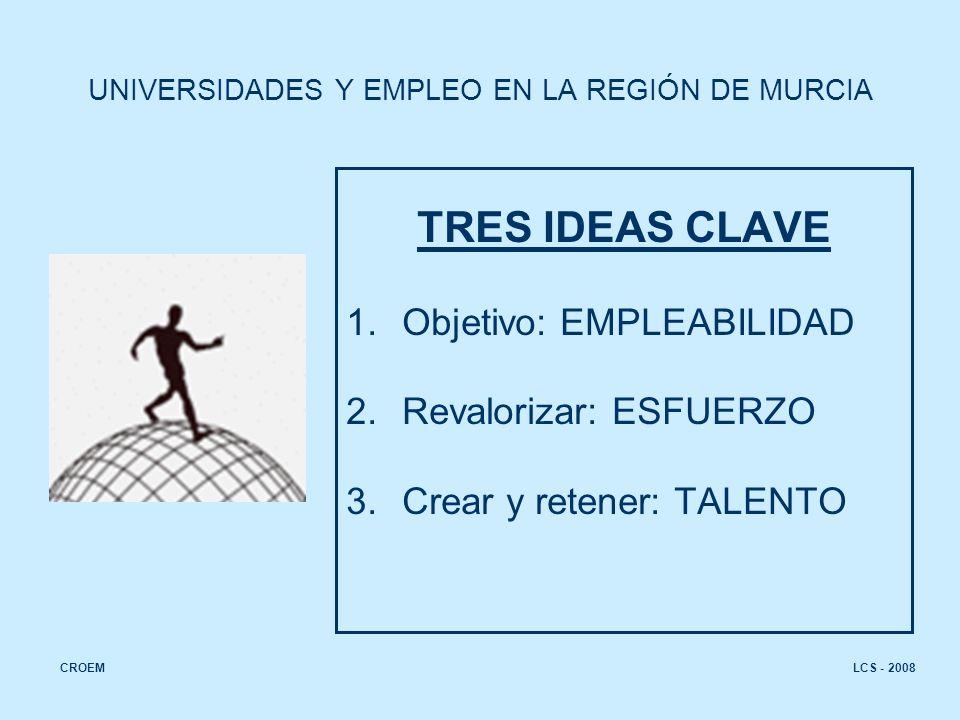 TRES IDEAS CLAVE 1.Objetivo: EMPLEABILIDAD 2.Revalorizar: ESFUERZO 3.Crear y retener: TALENTO LCS - 2008CROEM UNIVERSIDADES Y EMPLEO EN LA REGIÓN DE MURCIA