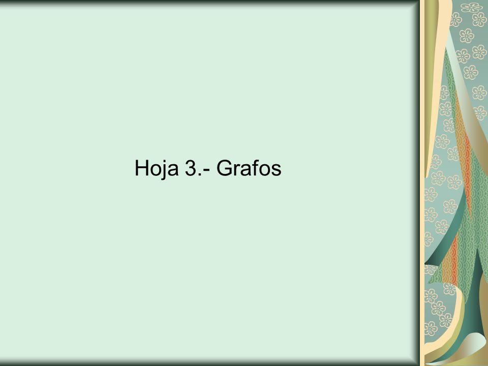 3.- ¿Cuántas aristas tiene un grafo cuyos vértices tienen los siguientes grados 4, 3, 3, 2, 2.