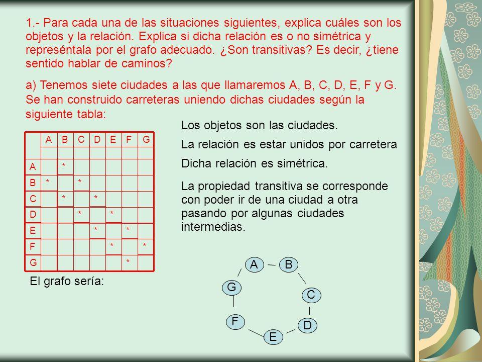 1.- Para cada una de las situaciones siguientes, explica cuáles son los objetos y la relación.