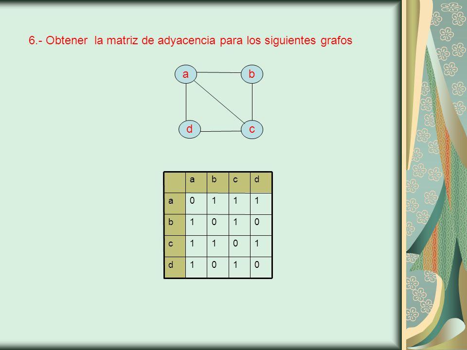 6.- Obtener la matriz de adyacencia para los siguientes grafos b c da 0101d 1011c 0101b 1110a dcba