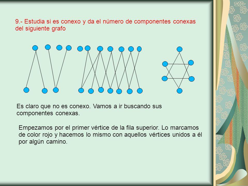 9.- Estudia si es conexo y da el número de componentes conexas del siguiente grafo Es claro que no es conexo.