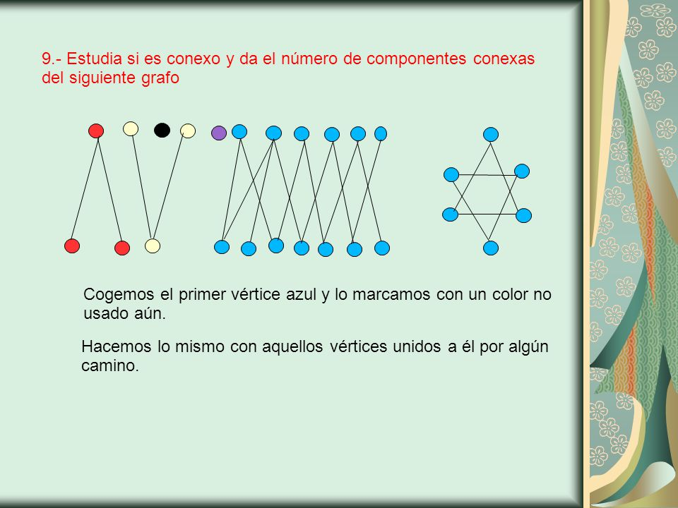 9.- Estudia si es conexo y da el número de componentes conexas del siguiente grafo Cogemos el primer vértice azul y lo marcamos con un color no usado aún.