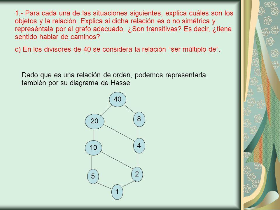 9.- Estudia si es conexo y da el número de componentes conexas del siguiente grafo Ya hemos terminado.