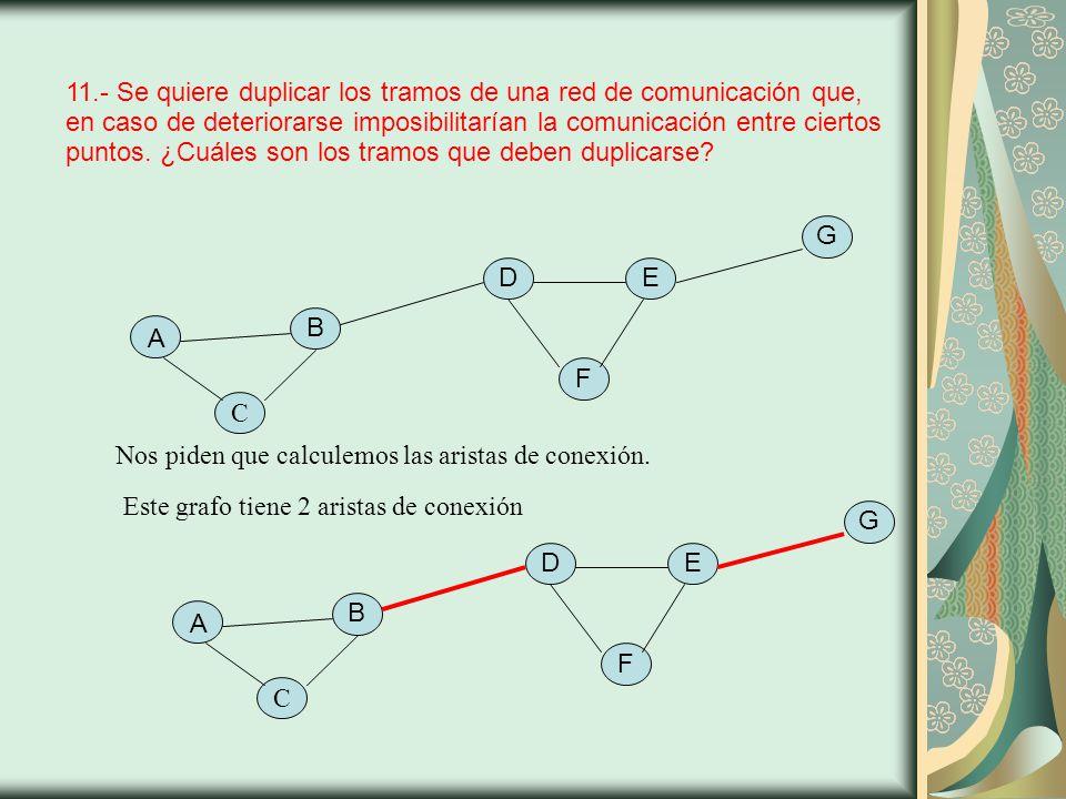 11.- Se quiere duplicar los tramos de una red de comunicación que, en caso de deteriorarse imposibilitarían la comunicación entre ciertos puntos.