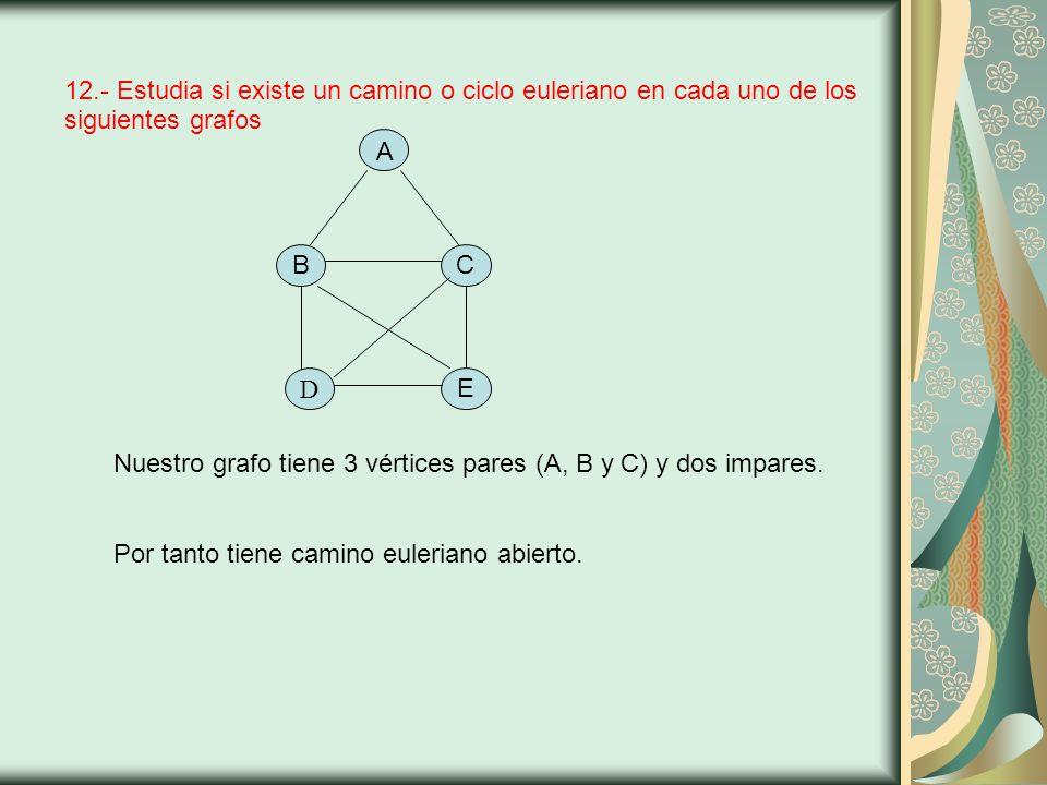 12.- Estudia si existe un camino o ciclo euleriano en cada uno de los siguientes grafos A D BEC Nuestro grafo tiene 3 vértices pares (A, B y C) y dos impares.