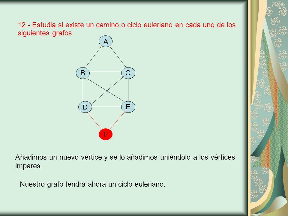 12.- Estudia si existe un camino o ciclo euleriano en cada uno de los siguientes grafos A D BEC Añadimos un nuevo vértice y se lo añadimos uniéndolo a los vértices impares.