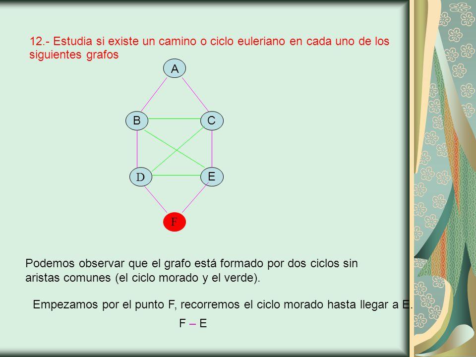 12.- Estudia si existe un camino o ciclo euleriano en cada uno de los siguientes grafos A D BEC Podemos observar que el grafo está formado por dos ciclos sin aristas comunes (el ciclo morado y el verde).