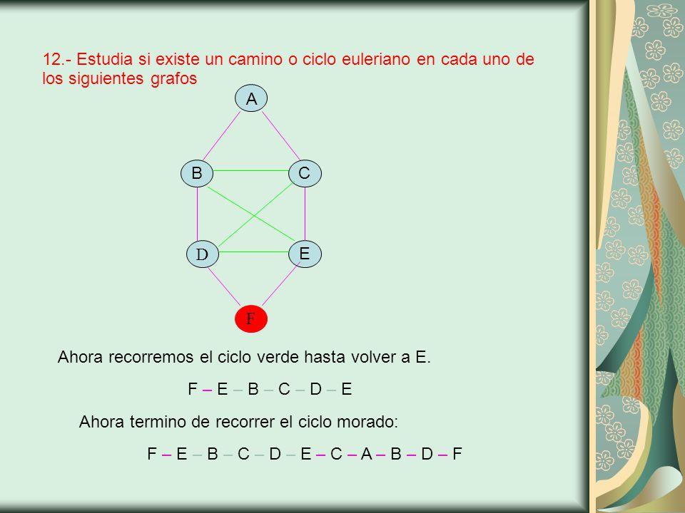 12.- Estudia si existe un camino o ciclo euleriano en cada uno de los siguientes grafos A D BEC F – E – B – C – D – E – C – A – B – D – F F Ahora recorremos el ciclo verde hasta volver a E.