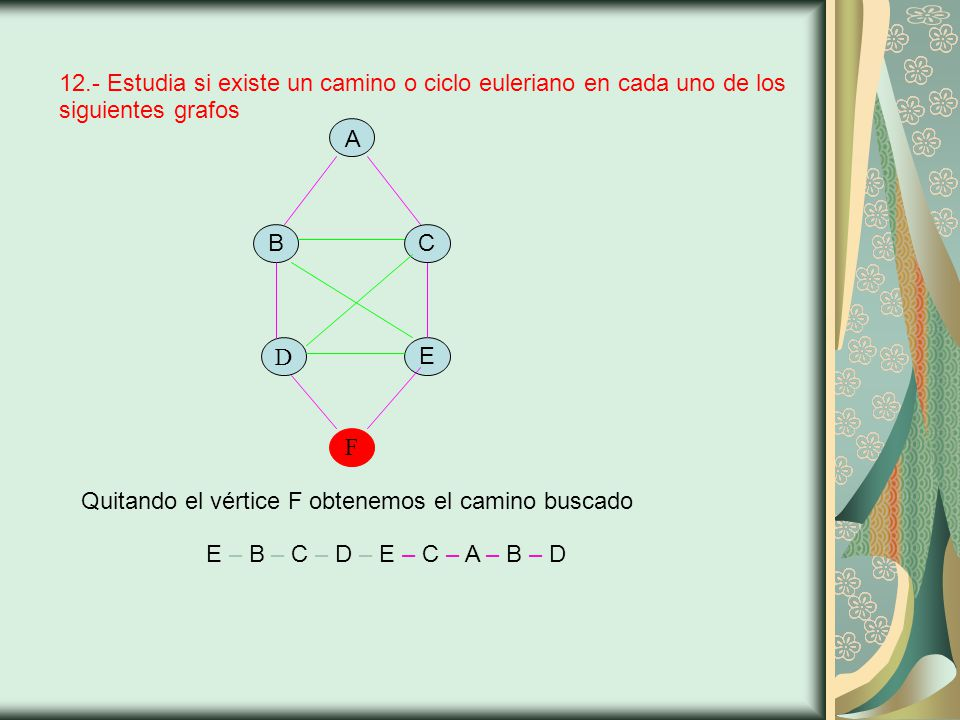 12.- Estudia si existe un camino o ciclo euleriano en cada uno de los siguientes grafos A D BEC E – B – C – D – E – C – A – B – D F Quitando el vértice F obtenemos el camino buscado