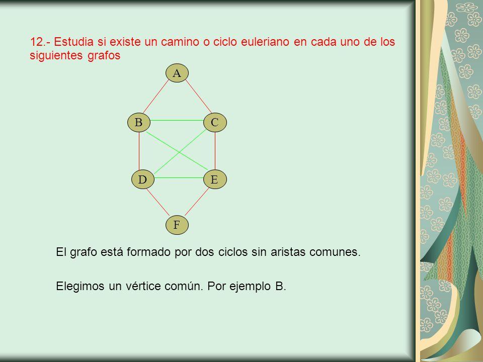 12.- Estudia si existe un camino o ciclo euleriano en cada uno de los siguientes grafos D El grafo está formado por dos ciclos sin aristas comunes.