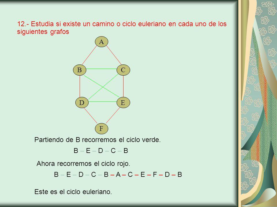 12.- Estudia si existe un camino o ciclo euleriano en cada uno de los siguientes grafos D Partiendo de B recorremos el ciclo verde.