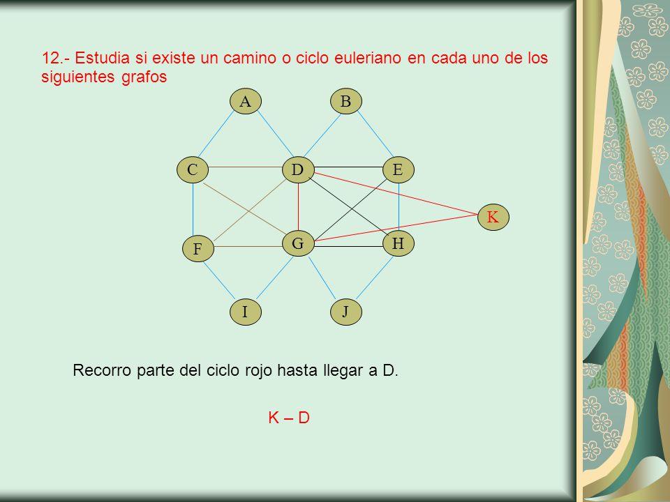 12.- Estudia si existe un camino o ciclo euleriano en cada uno de los siguientes grafos F Recorro parte del ciclo rojo hasta llegar a D.