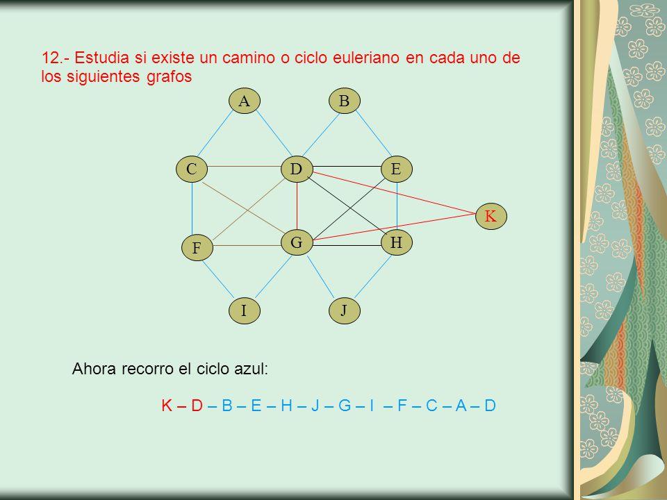 12.- Estudia si existe un camino o ciclo euleriano en cada uno de los siguientes grafos F Ahora recorro el ciclo azul: ICD A GJE B HK K – D – B – E – H – J – G – I – F – C – A – D