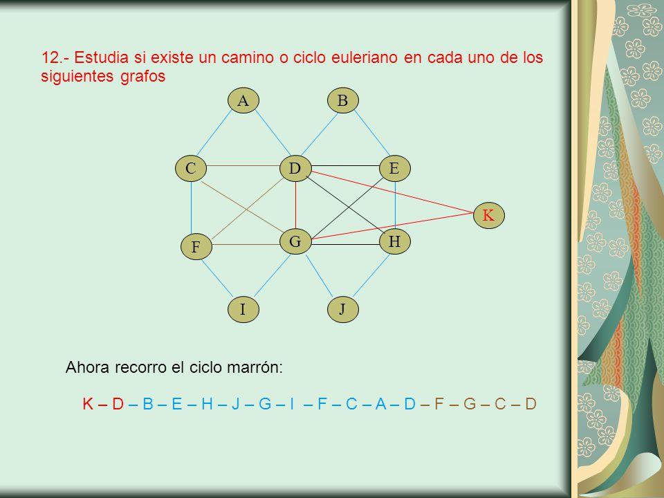 12.- Estudia si existe un camino o ciclo euleriano en cada uno de los siguientes grafos F Ahora recorro el ciclo marrón: ICD A GJE B HK K – D – B – E – H – J – G – I – F – C – A – D – F – G – C – D
