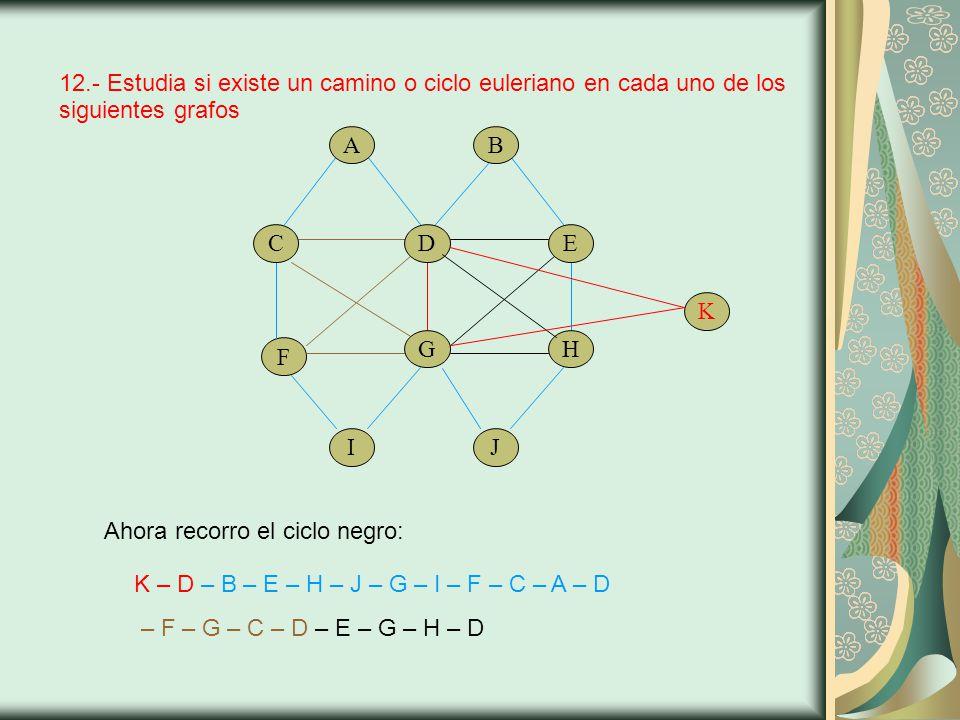 12.- Estudia si existe un camino o ciclo euleriano en cada uno de los siguientes grafos F Ahora recorro el ciclo negro: ICD A GJE B HK K – D – B – E – H – J – G – I – F – C – A – D – F – G – C – D – E – G – H – D