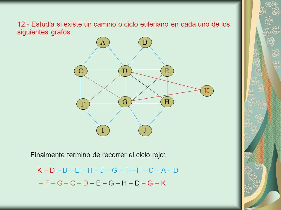 12.- Estudia si existe un camino o ciclo euleriano en cada uno de los siguientes grafos F Finalmente termino de recorrer el ciclo rojo: ICD A GJE B HK K – D – B – E – H – J – G – I – F – C – A – D – F – G – C – D – E – G – H – D – G – K