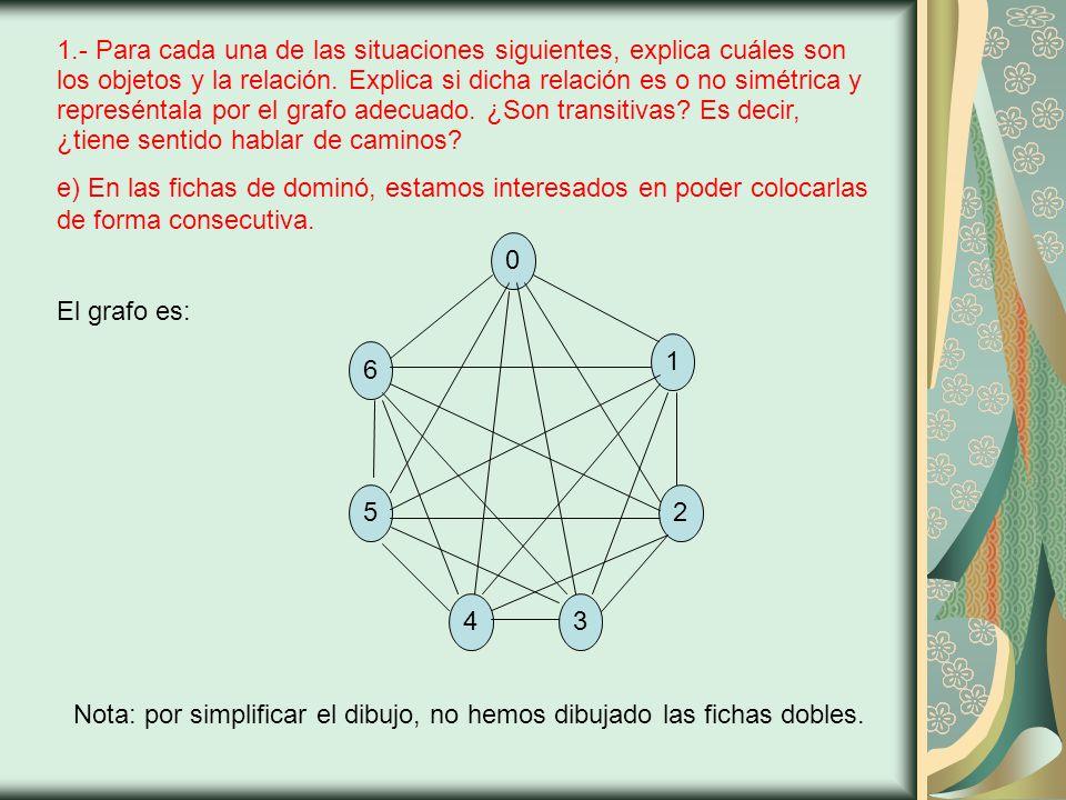 12.- Estudia si existe un camino o ciclo euleriano en cada uno de los siguientes grafos F El grafo tiene dos vértices de grado impar (D y G), por lo que tiene camino abierto euleriano.