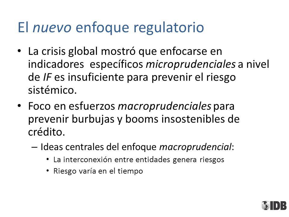 El nuevo enfoque regulatorio La crisis global mostró que enfocarse en indicadores específicos microprudenciales a nivel de IF es insuficiente para prevenir el riesgo sistémico.