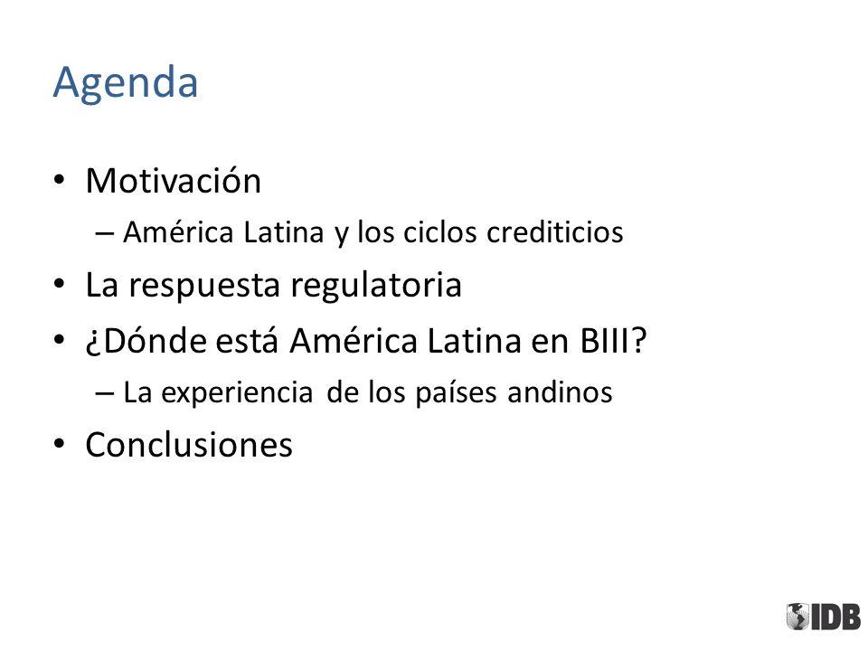 Agenda Motivación – América Latina y los ciclos crediticios La respuesta regulatoria ¿Dónde está América Latina en BIII? – La experiencia de los paíse