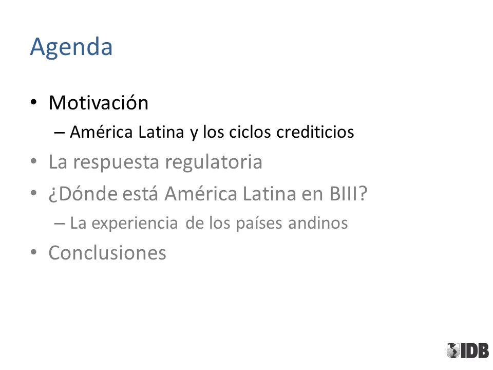 Agenda Motivación – América Latina y los ciclos crediticios La respuesta regulatoria ¿Dónde está América Latina en BIII.