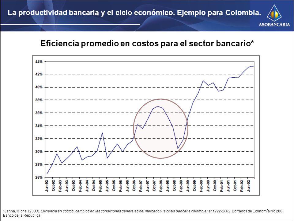 La productividad bancaria y el ciclo económico. Ejemplo para Colombia.