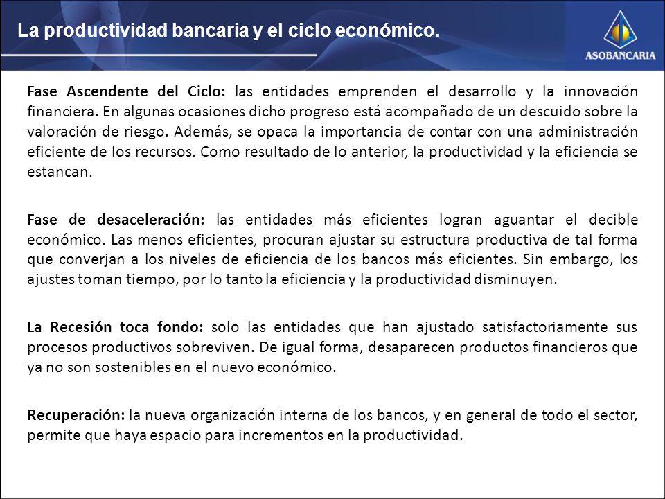 La productividad bancaria y el ciclo económico.