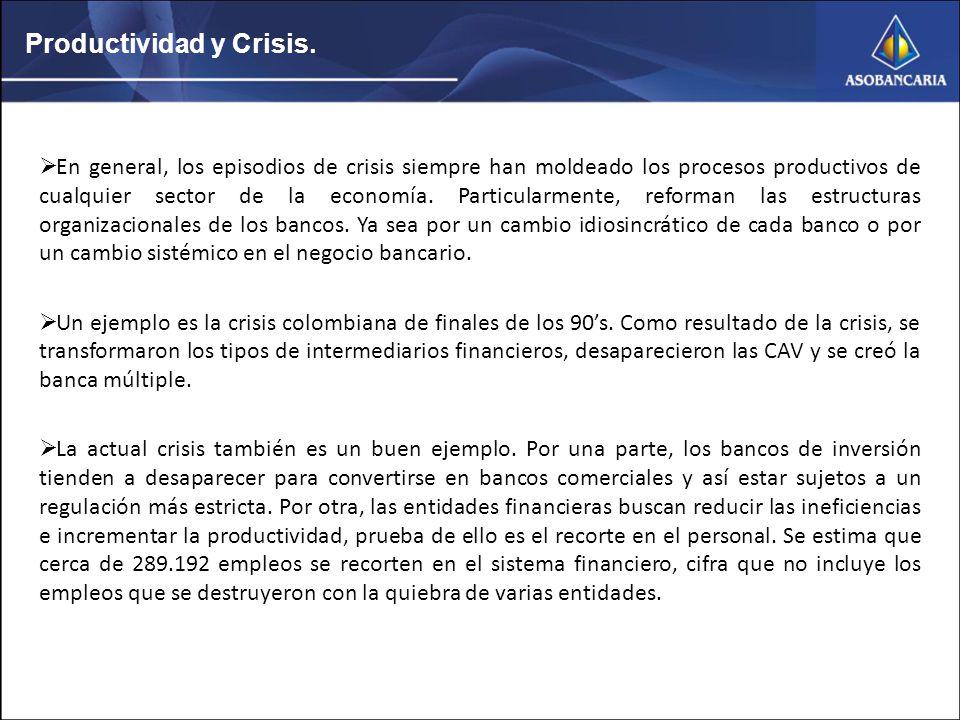 Productividad y Crisis.