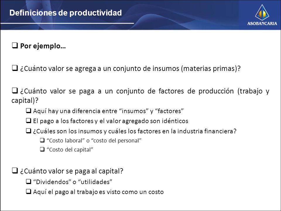 Definiciones de productividad Por ejemplo… ¿Cuánto valor se agrega a un conjunto de insumos (materias primas).