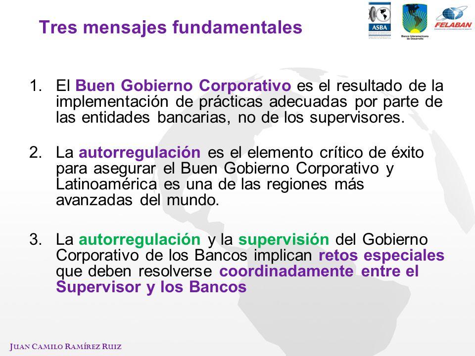 J UAN C AMILO R AMÍREZ R UIZ Tres mensajes fundamentales 1.El Buen Gobierno Corporativo es el resultado de la implementación de prácticas adecuadas po