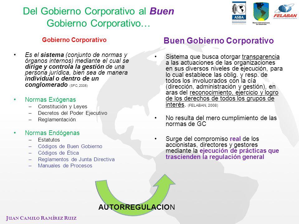 J UAN C AMILO R AMÍREZ R UIZ Del Gobierno Corporativo al Buen Gobierno Corporativo… Gobierno Corporativo Es el sistema (conjunto de normas y órganos i