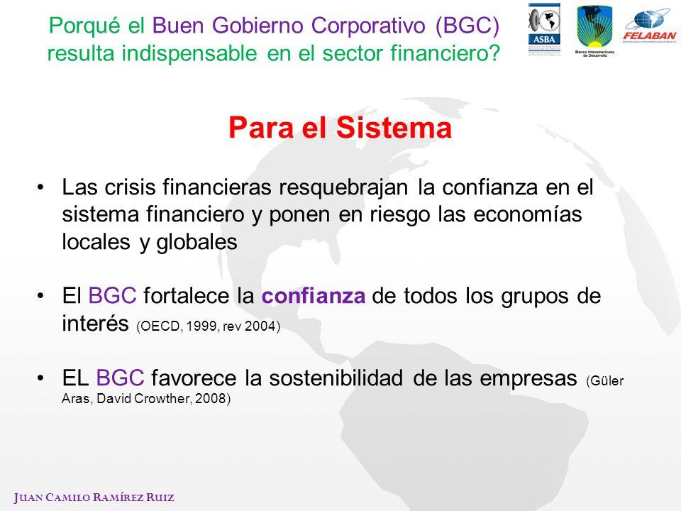 J UAN C AMILO R AMÍREZ R UIZ Porqué el Buen Gobierno Corporativo (BGC) resulta indispensable en el sector financiero? Para el Sistema Las crisis finan
