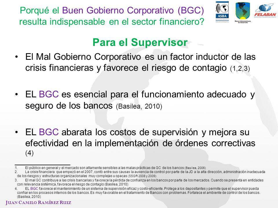 J UAN C AMILO R AMÍREZ R UIZ Porqué el Buen Gobierno Corporativo (BGC) resulta indispensable en el sector financiero? Para el Supervisor El Mal Gobier