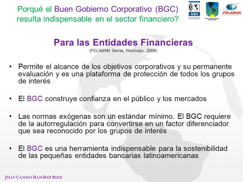 J UAN C AMILO R AMÍREZ R UIZ Porqué el Buen Gobierno Corporativo (BGC) resulta indispensable en el sector financiero? Para las Entidades Financieras (