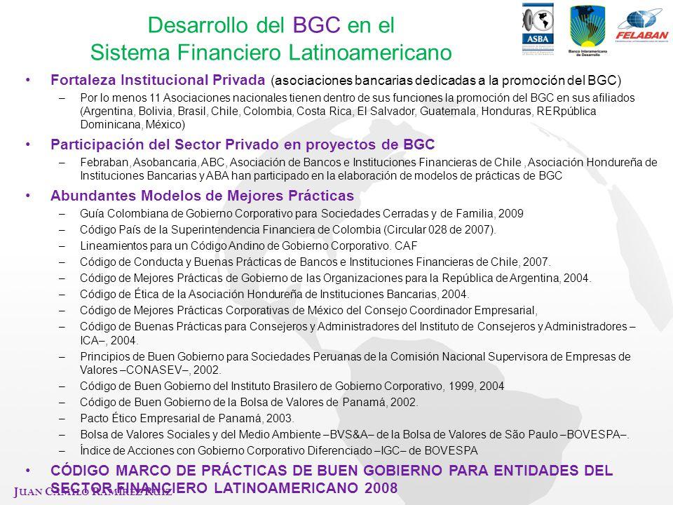 J UAN C AMILO R AMÍREZ R UIZ Desarrollo del BGC en el Sistema Financiero Latinoamericano Fortaleza Institucional Privada (asociaciones bancarias dedic