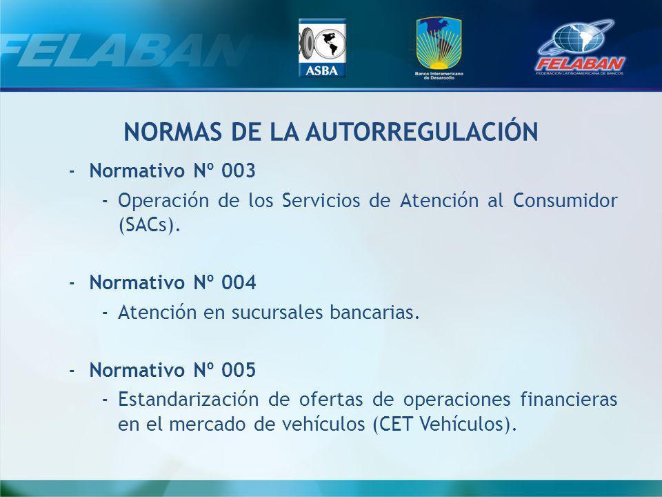 NORMAS DE LA AUTORREGULACIÓN -Normativo Nº 003 -Operación de los Servicios de Atención al Consumidor (SACs).