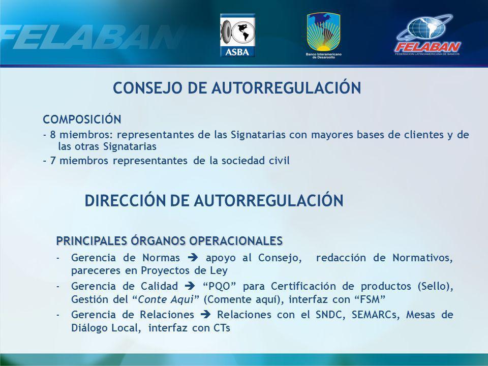 CONSEJO DE AUTORREGULACIÓN COMPOSICIÓN - 8 miembros: representantes de las Signatarias con mayores bases de clientes y de las otras Signatarias - 7 miembros representantes de la sociedad civil DIRECCIÓN DE AUTORREGULACIÓN PRINCIPALES ÓRGANOS OPERACIONALES -Gerencia de Normas apoyo al Consejo, redacción de Normativos, pareceres en Proyectos de Ley -Gerencia de Calidad PQO para Certificación de productos (Sello), Gestión del Conte Aqui (Comente aquí), interfaz con FSM -Gerencia de Relaciones Relaciones con el SNDC, SEMARCs, Mesas de Diálogo Local, interfaz con CTs